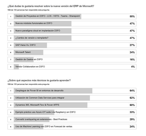 ERD - Resultados Encuesta D365 Sat Mad 18
